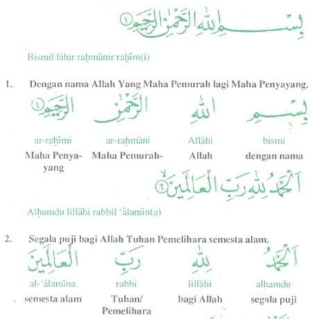 Terjemahan Al Quran Secara Lafzhiyah Catatanku Belajar